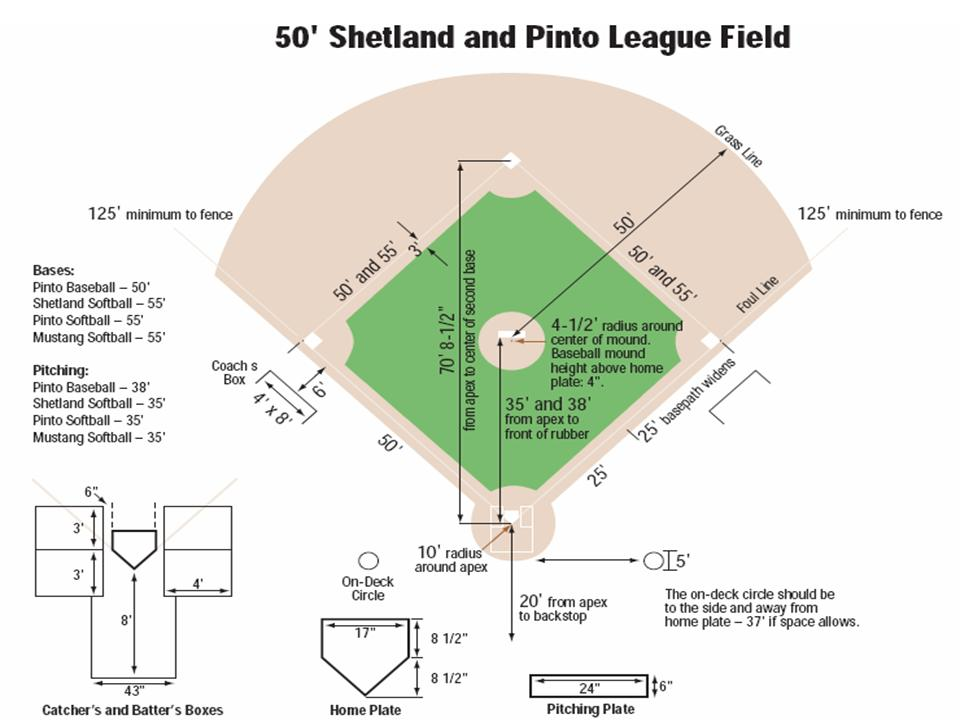 Kickball Field Dimensions