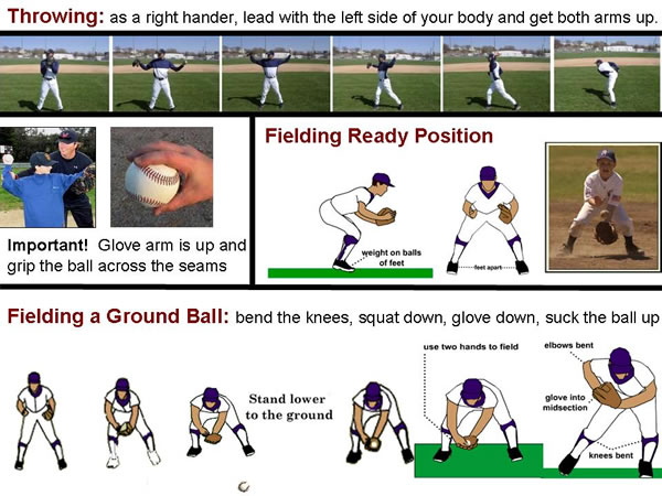 t-ball tips for throwing and fielding